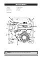 Yard Works YW65PFF Instruction manual - Page 5