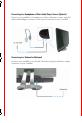 Dell AY511 Soundbar Operation & user's manual - Page 4