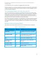 Dell PowerEdge EL Configuration - Page 14