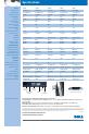 Dell 1505FP - UltraSharp - 15