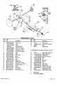 Delta Rockwell International 31-200 Replacement parts - Page 2