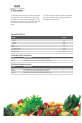 Electrolux Dito 601305 Brochure & specs - Page 2
