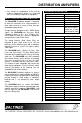 Altinex DA1203RM Operation & user's manual - Page 4