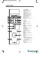 Smeg SA987CX Installation and operating instructions manual - Page 7