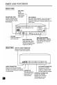 Panasonic SQ-TC512N Operating instruction - Page 8