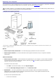 Sony VAIO VGC-RB31P Operation & user's manual - Page 3