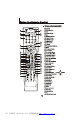 Haier DTA21F98 Owner's manual - Page 6