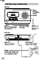 Haier IPDS-1 Operation & user's manual - Page 6