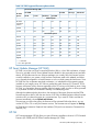 HP A180 Update manual - Page 7