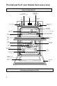 Hotpoint BD52 Mk2 Instructions for installation and use manual - Page 6
