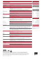 HP 110plus Specification sheet - Page 2