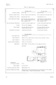 HP 492A Operating and service manual - Page 5