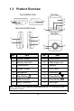HP f200 Operation & user's manual - Page 7