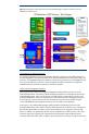 HP BladeSystem c3000 Manual - Page 7