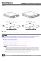HP c-Class Overview - Page 6