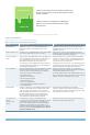 Juniper JUNIPER CARE PLUS SERVICES Datasheet - Page 2
