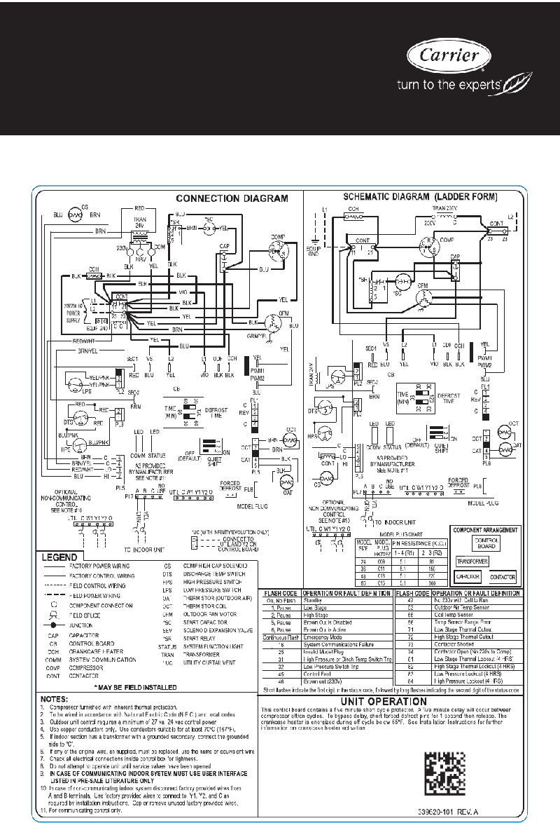Carrier 24anb1 Infinity Air Conditioner Wiring Diagram Pdf